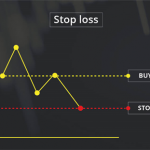 Using Stop-Loss and Stop-Limit Orders in Trading
