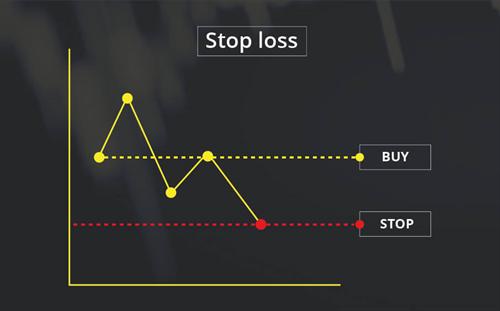 stop-loss-order-trade